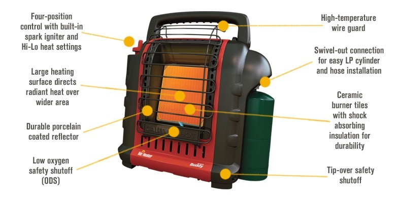 Mr Heater Buddy Portable Propane Heater With Safety Sensors
